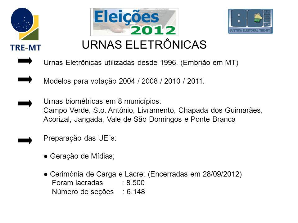 URNAS ELETRÔNICAS TRE-MT