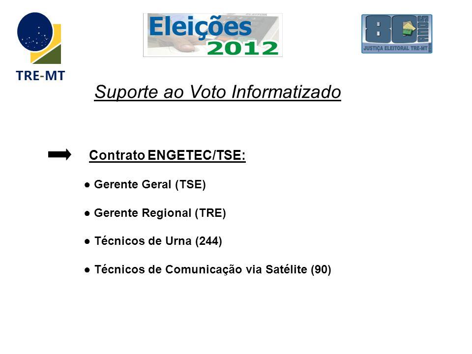 Suporte ao Voto Informatizado