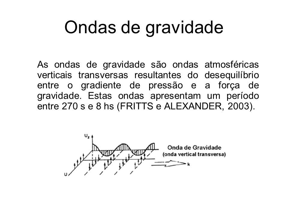 Ondas de gravidade