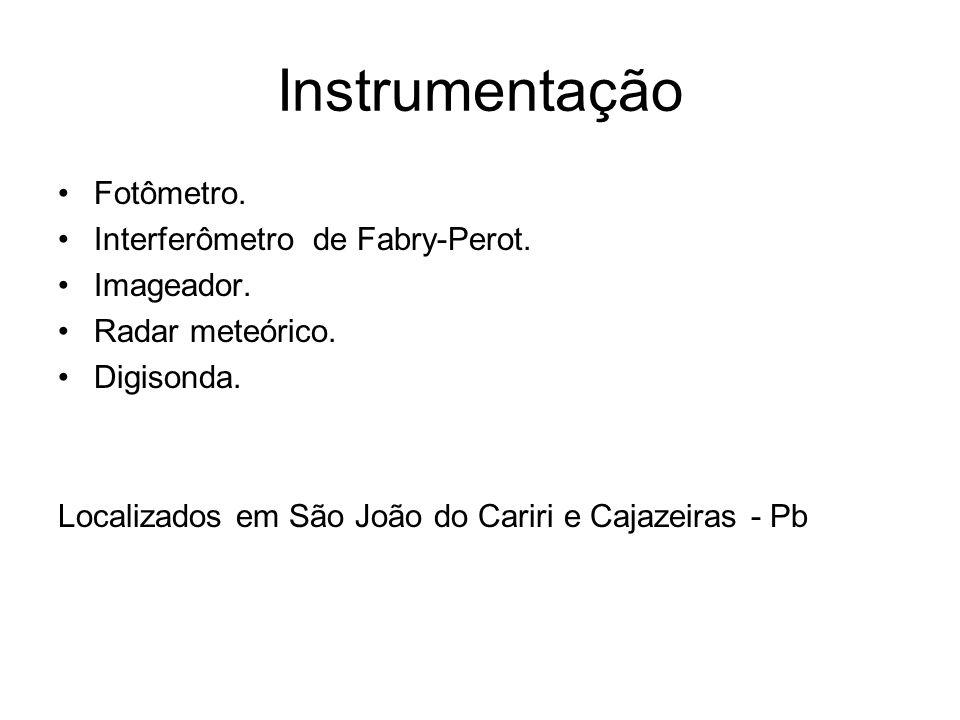 Instrumentação Fotômetro. Interferômetro de Fabry-Perot. Imageador.