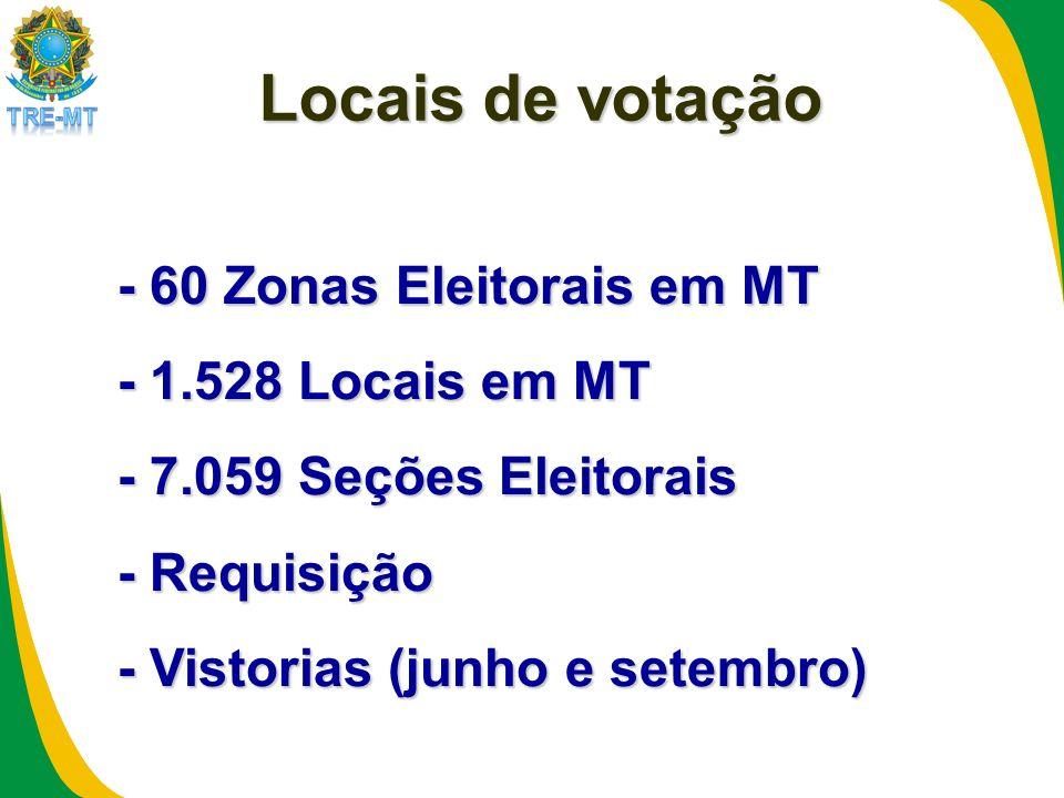 Locais de votação - 60 Zonas Eleitorais em MT - 1.528 Locais em MT