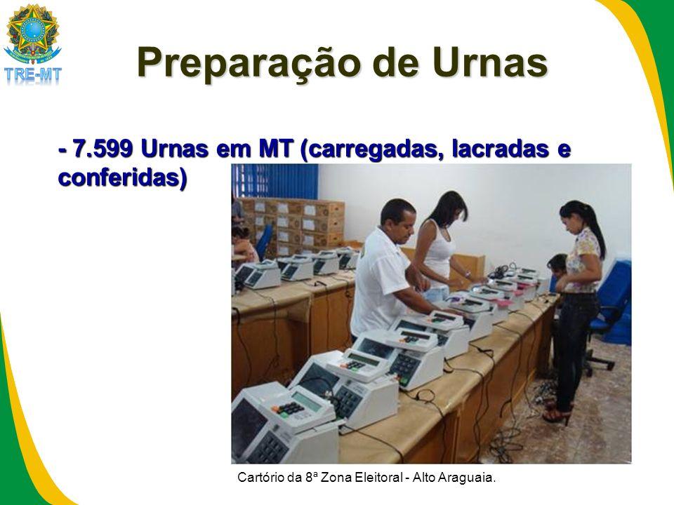 Preparação de Urnas - 7.599 Urnas em MT (carregadas, lacradas e conferidas) Cartório da 8ª Zona Eleitoral - Alto Araguaia.