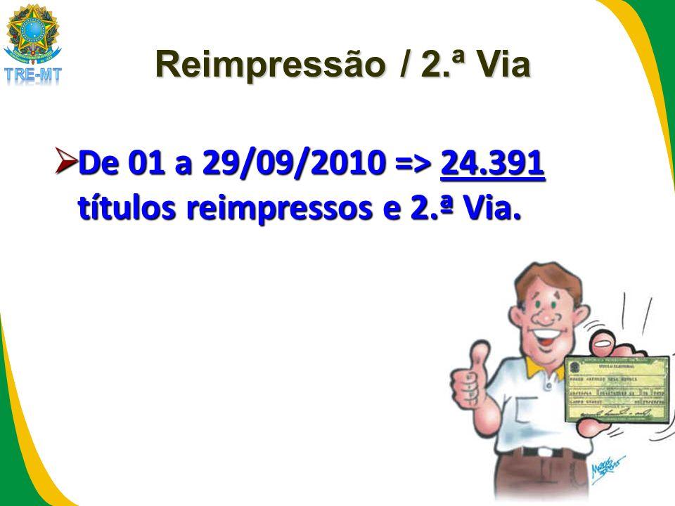 Reimpressão / 2.ª Via De 01 a 29/09/2010 => 24.391 títulos reimpressos e 2.ª Via.