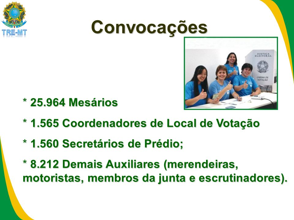 Convocações 25.964 Mesários 1.565 Coordenadores de Local de Votação