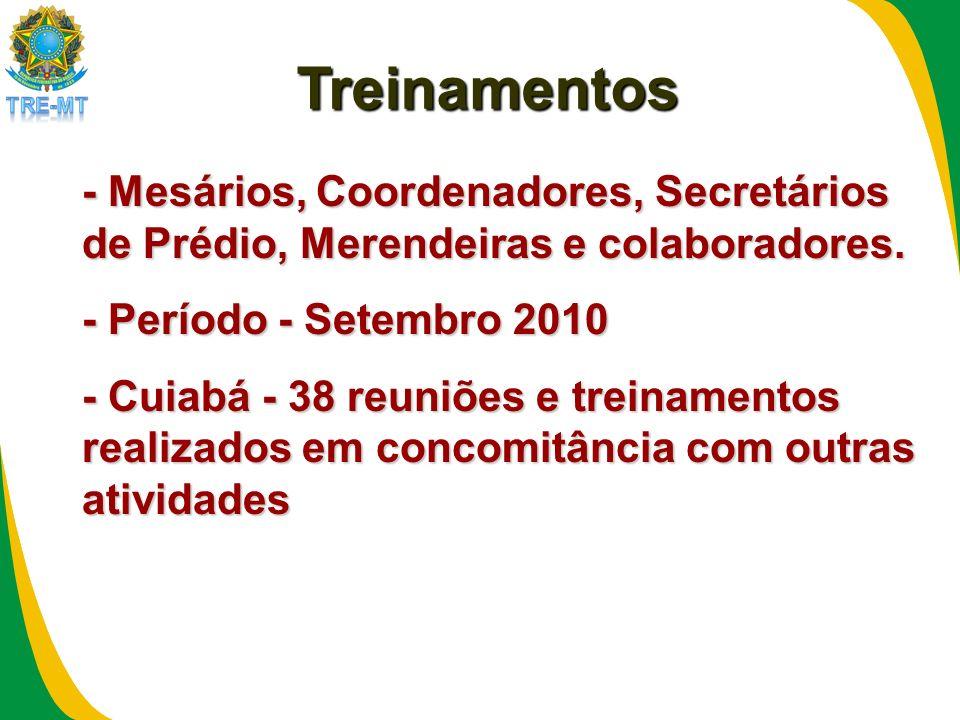 Treinamentos- Mesários, Coordenadores, Secretários de Prédio, Merendeiras e colaboradores. - Período - Setembro 2010.