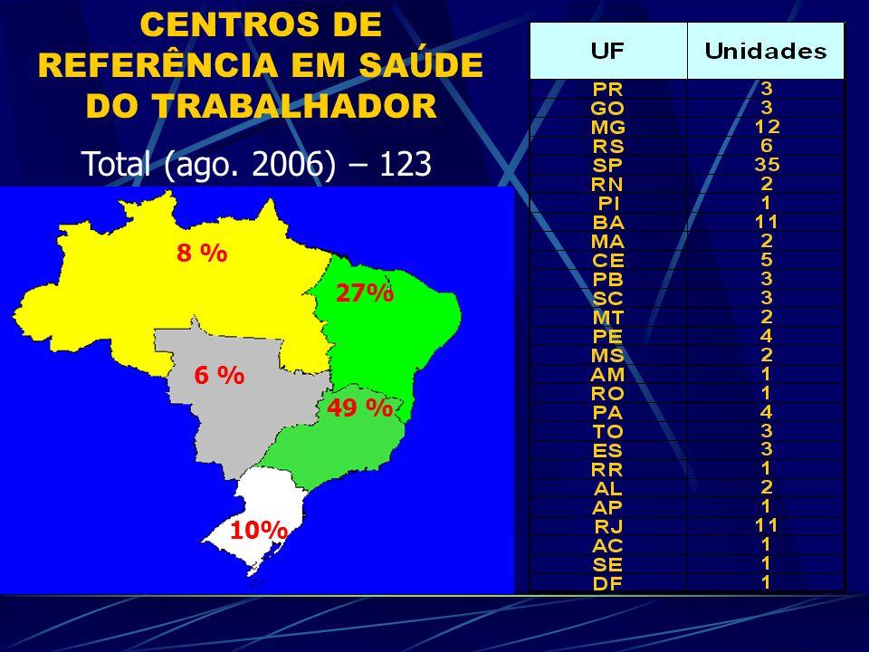 CENTROS DE REFERÊNCIA EM SAÚDE DO TRABALHADOR