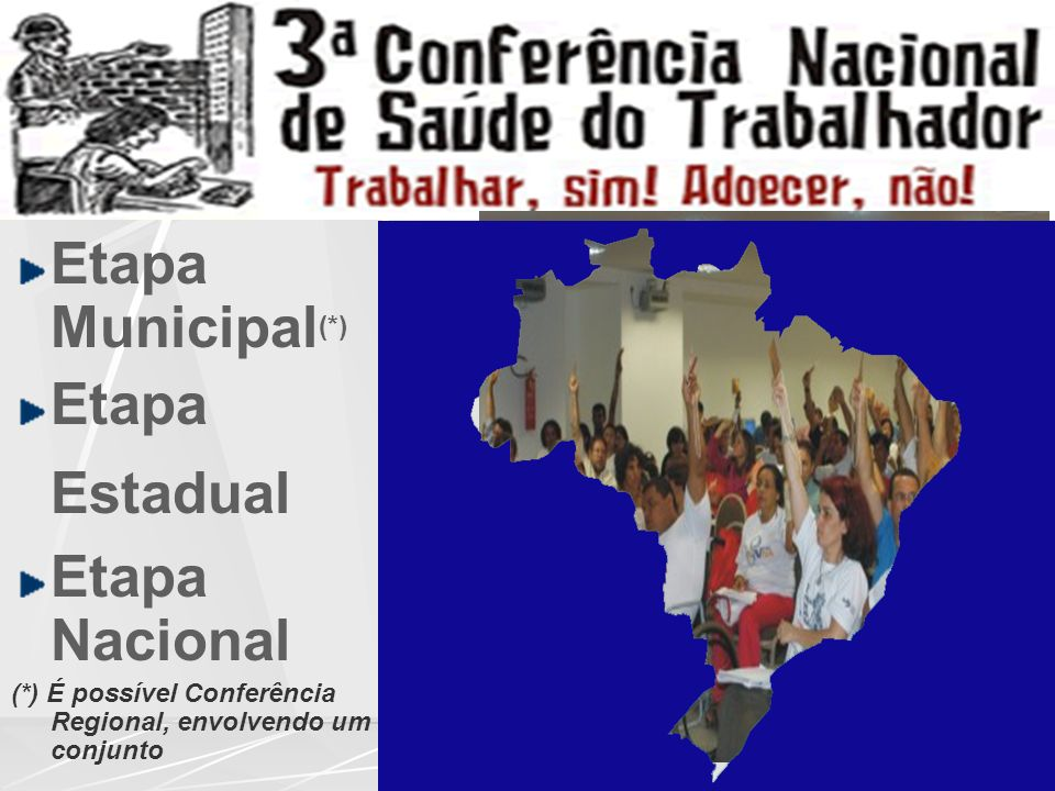 Etapa Municipal(*) Etapa Estadual Etapa Nacional