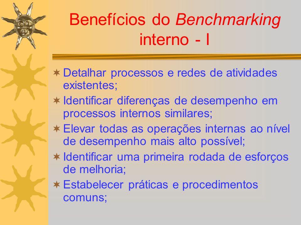 Benefícios do Benchmarking interno - I