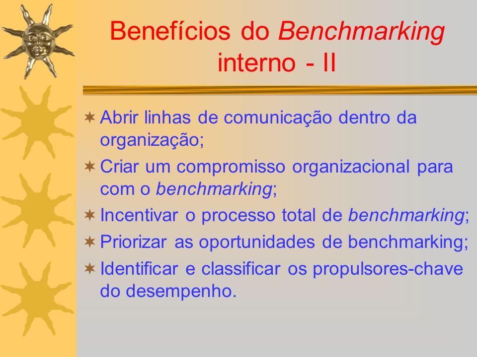 Benefícios do Benchmarking interno - II