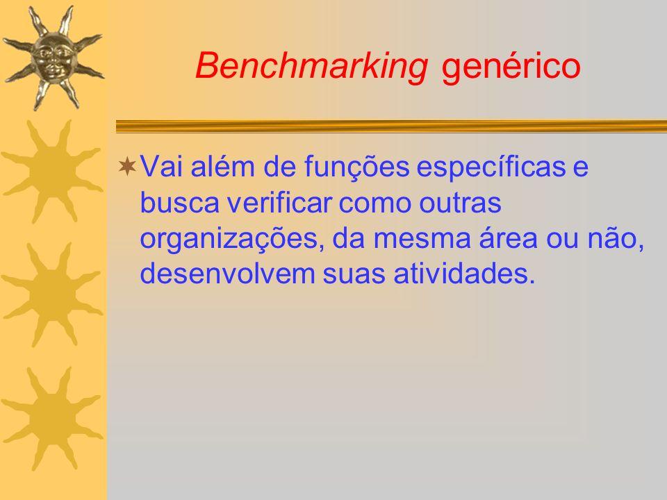 Benchmarking genérico
