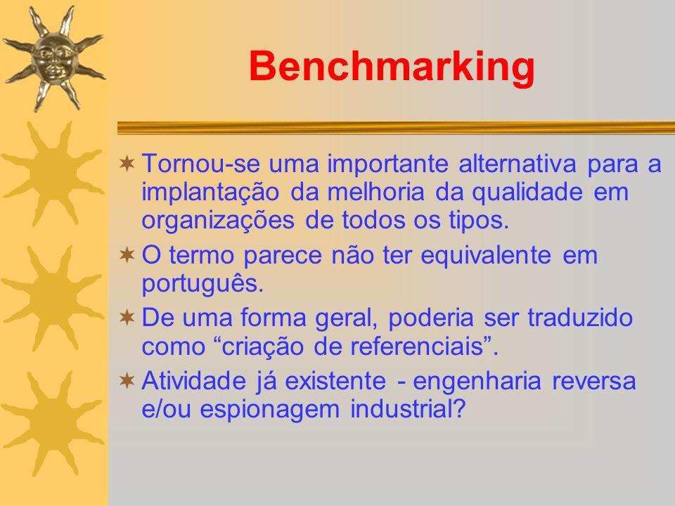 Benchmarking Tornou-se uma importante alternativa para a implantação da melhoria da qualidade em organizações de todos os tipos.