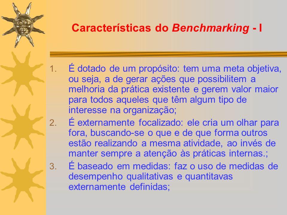 Características do Benchmarking - I
