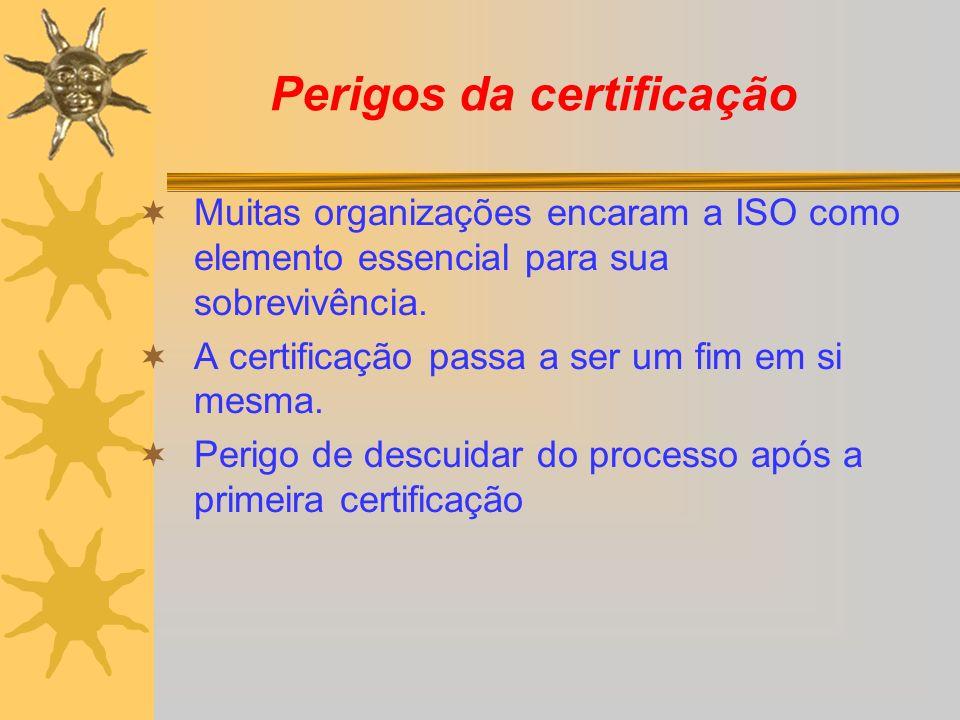 Perigos da certificação