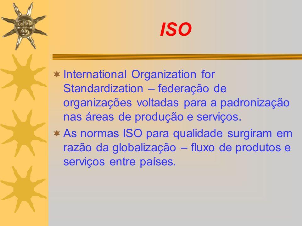 ISO International Organization for Standardization – federação de organizações voltadas para a padronização nas áreas de produção e serviços.