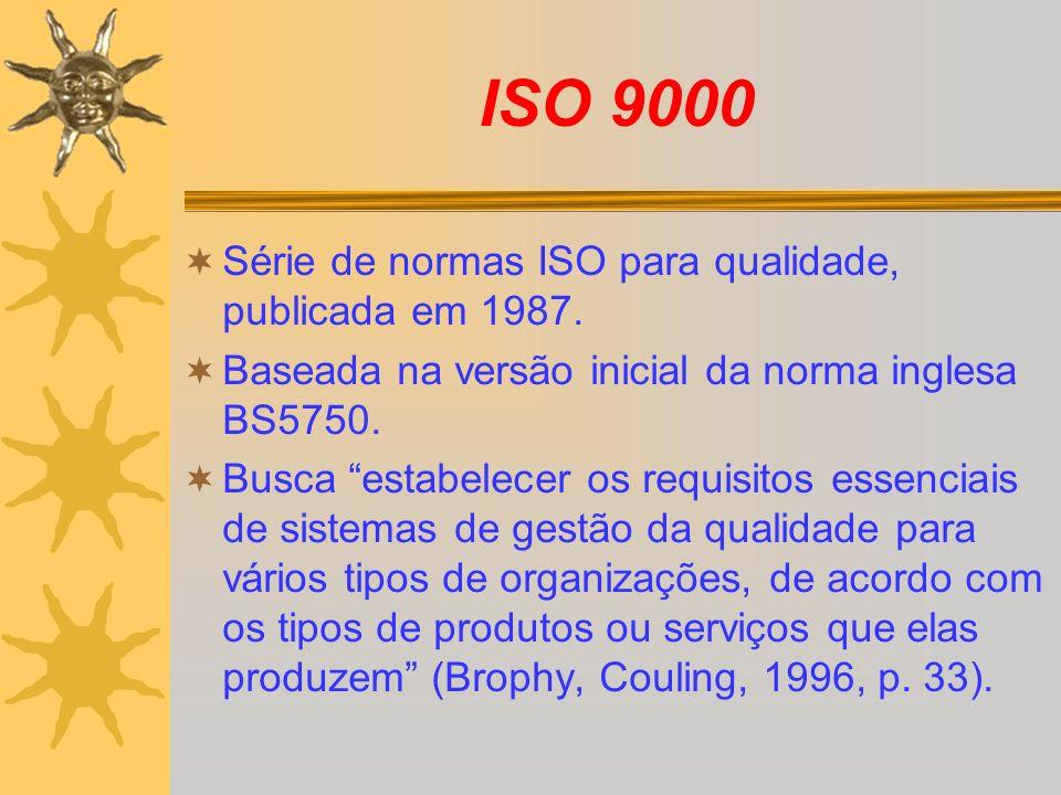 ISO 9000 Série de normas ISO para qualidade, publicada em 1987.