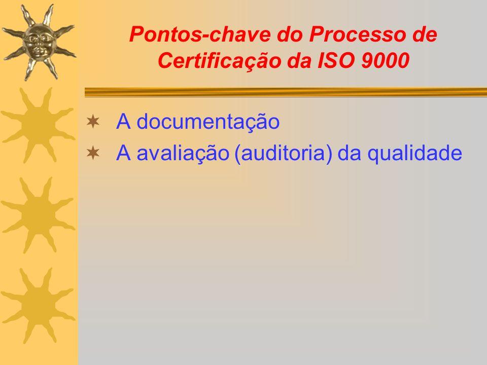 Pontos-chave do Processo de Certificação da ISO 9000