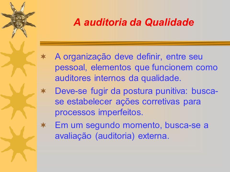 A auditoria da Qualidade