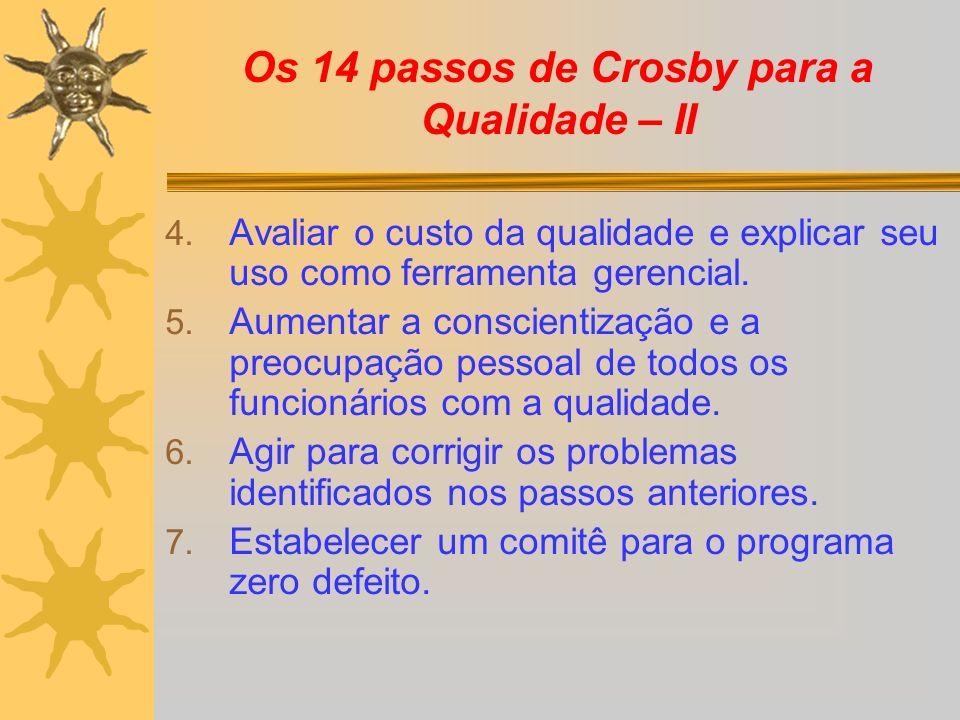 Os 14 passos de Crosby para a Qualidade – II