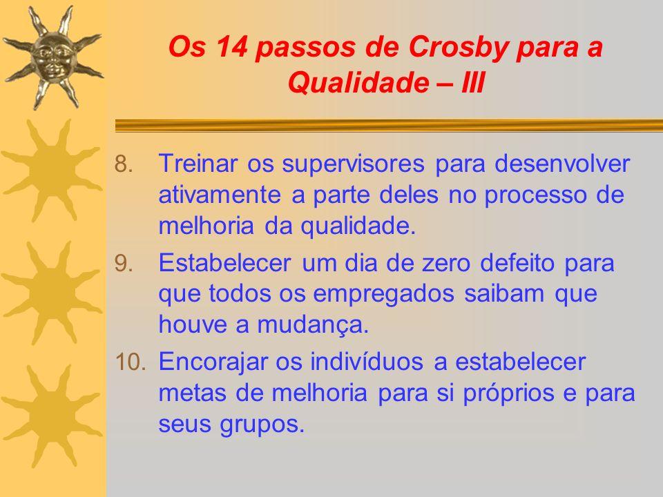 Os 14 passos de Crosby para a Qualidade – III