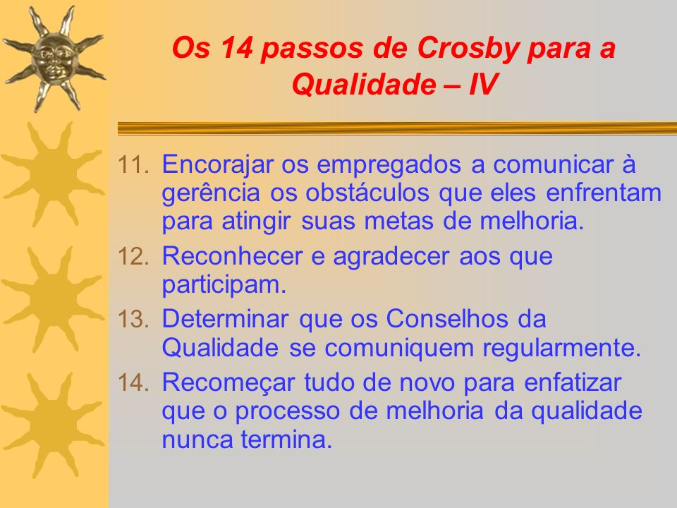 Os 14 passos de Crosby para a Qualidade – IV
