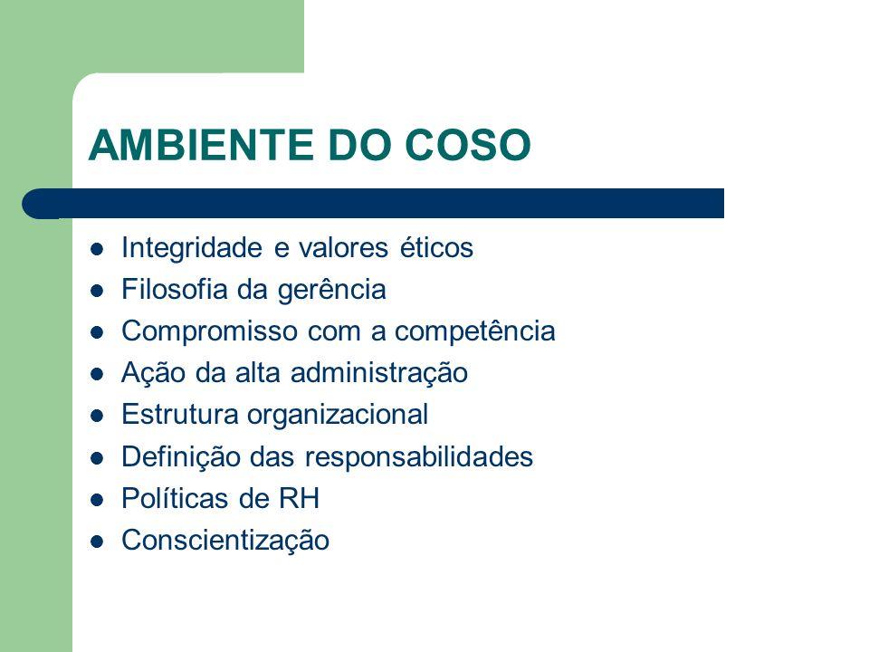 AMBIENTE DO COSO Integridade e valores éticos Filosofia da gerência