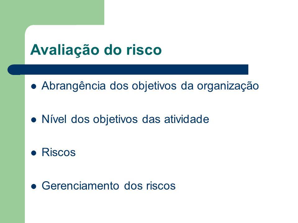 Avaliação do risco Abrangência dos objetivos da organização