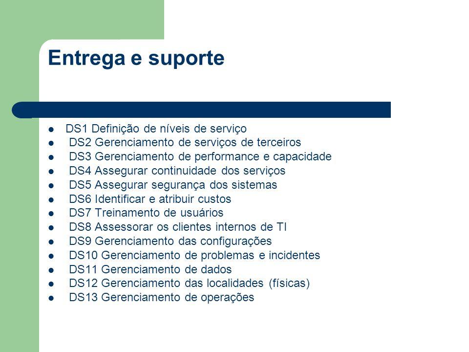 Entrega e suporte DS1 Definição de níveis de serviço