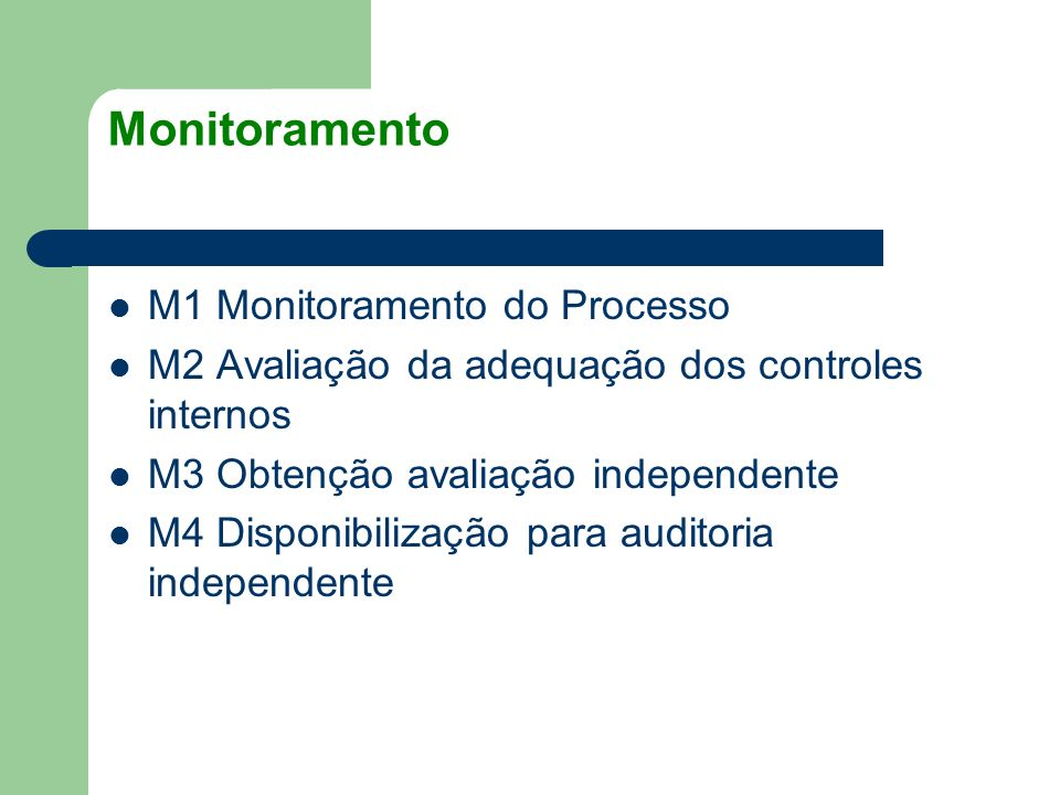 Monitoramento M1 Monitoramento do Processo