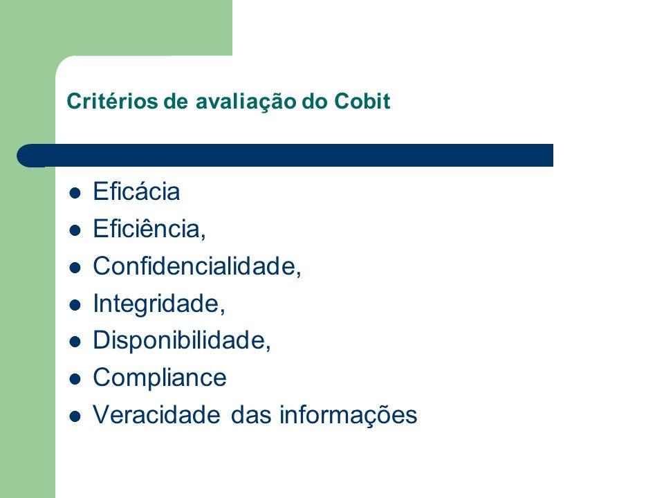 Critérios de avaliação do Cobit