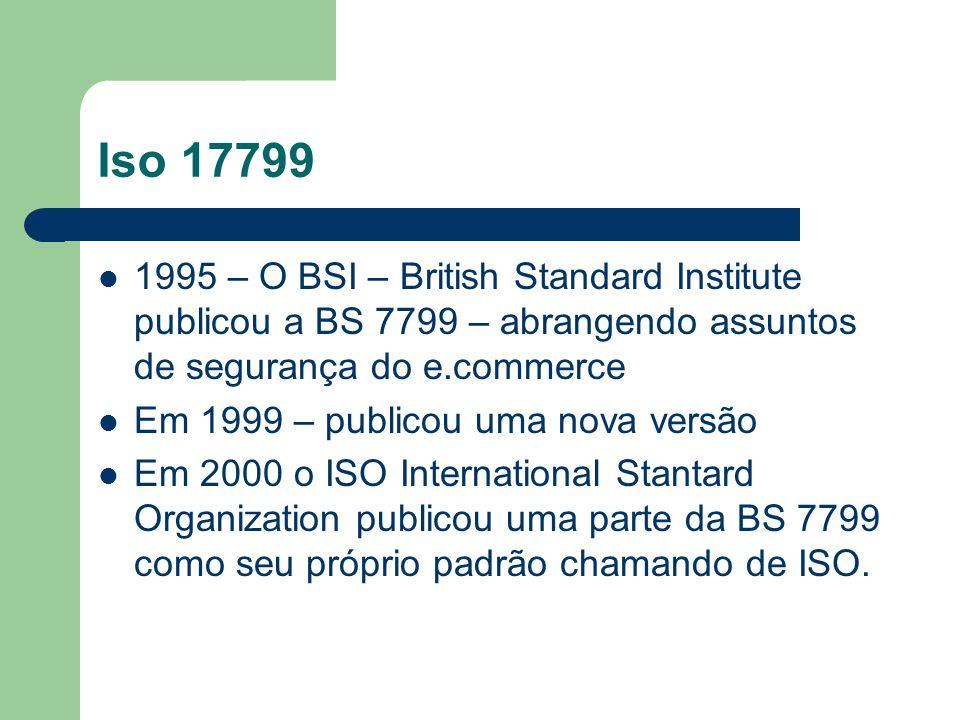 Iso 17799 1995 – O BSI – British Standard Institute publicou a BS 7799 – abrangendo assuntos de segurança do e.commerce.