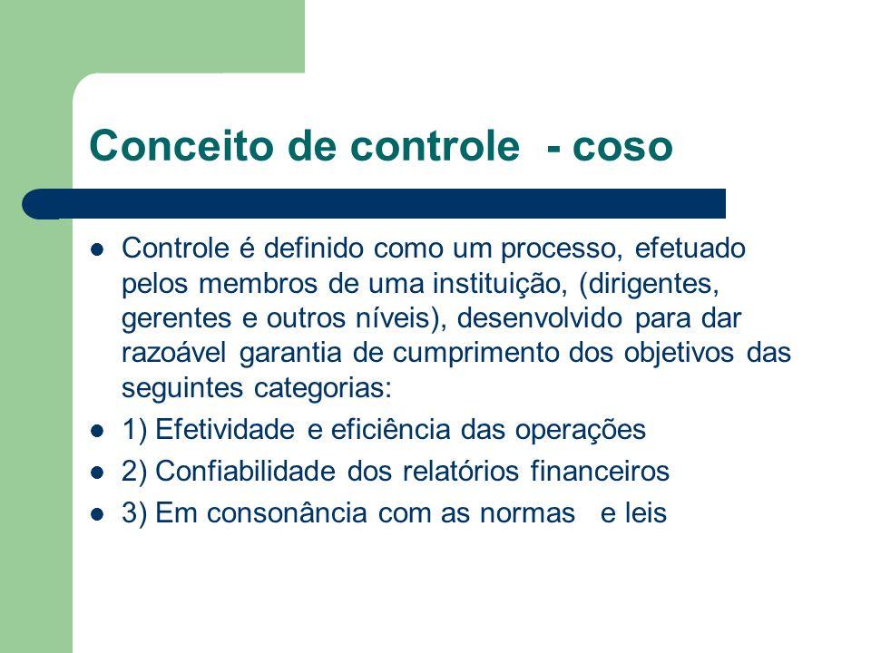 Conceito de controle - coso