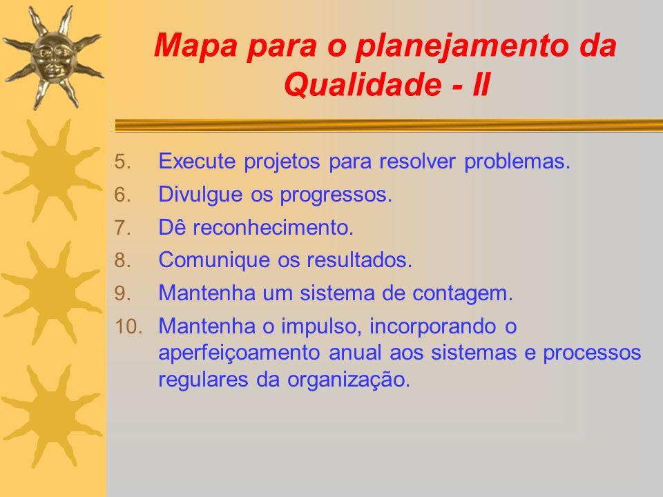 Mapa para o planejamento da Qualidade - II