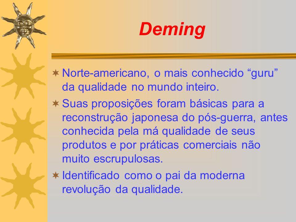 Deming Norte-americano, o mais conhecido guru da qualidade no mundo inteiro.
