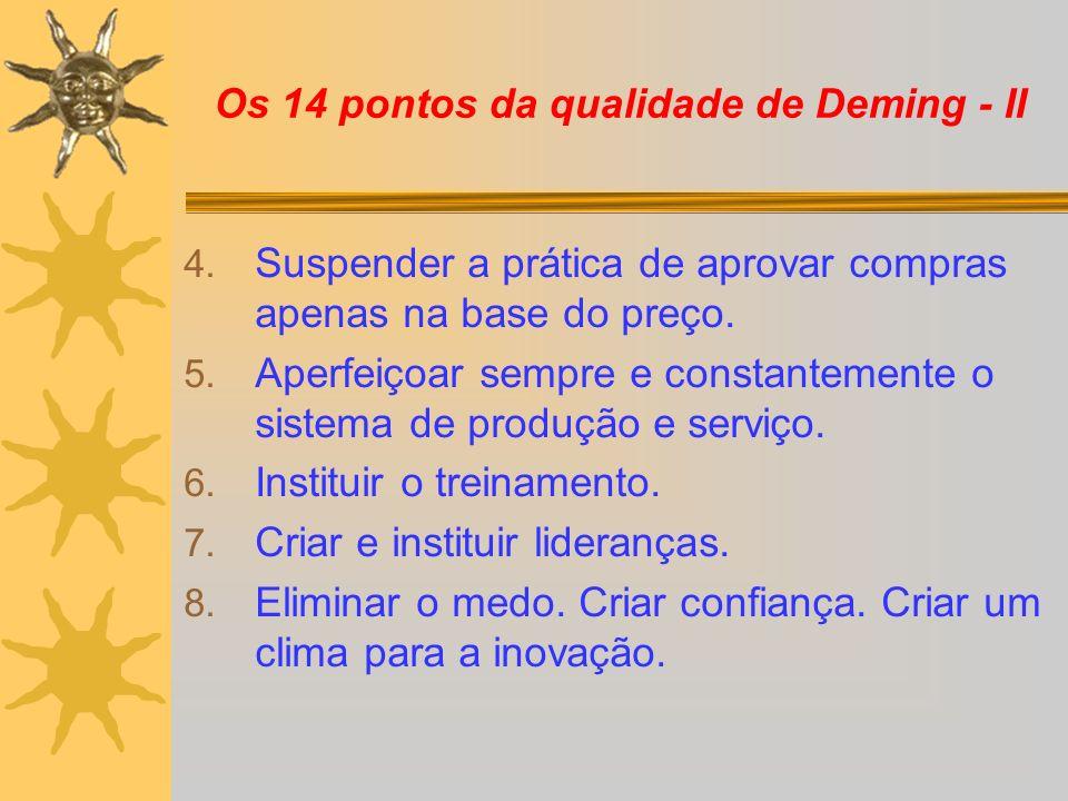 Os 14 pontos da qualidade de Deming - II