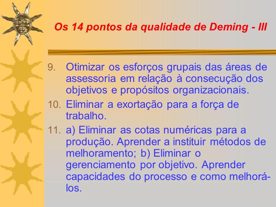 Os 14 pontos da qualidade de Deming - III