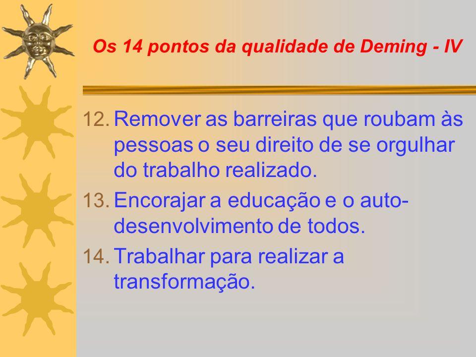 Os 14 pontos da qualidade de Deming - IV