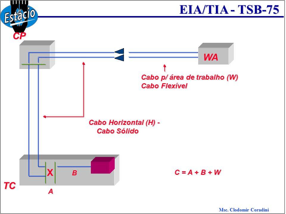 CP WA X TC Cabo p/ área de trabalho (W) Cabo Flexível