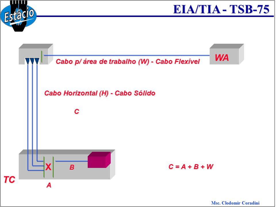 WA X TC Cabo p/ área de trabalho (W) - Cabo Flexível