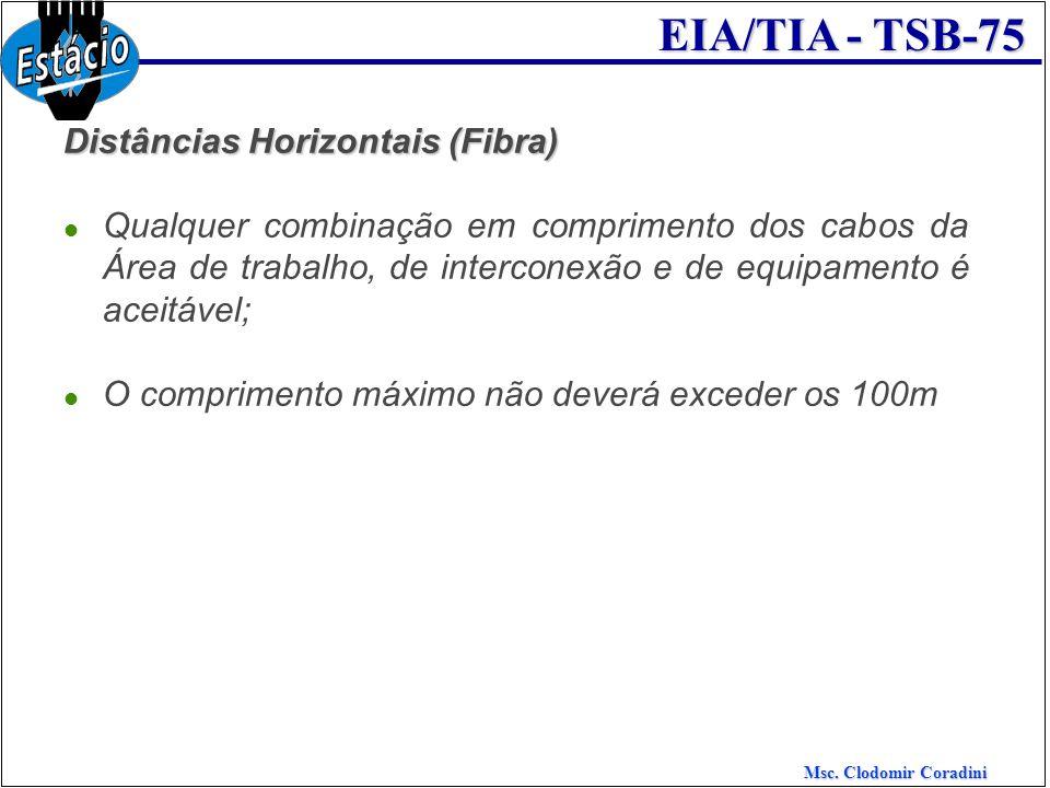 Distâncias Horizontais (Fibra)