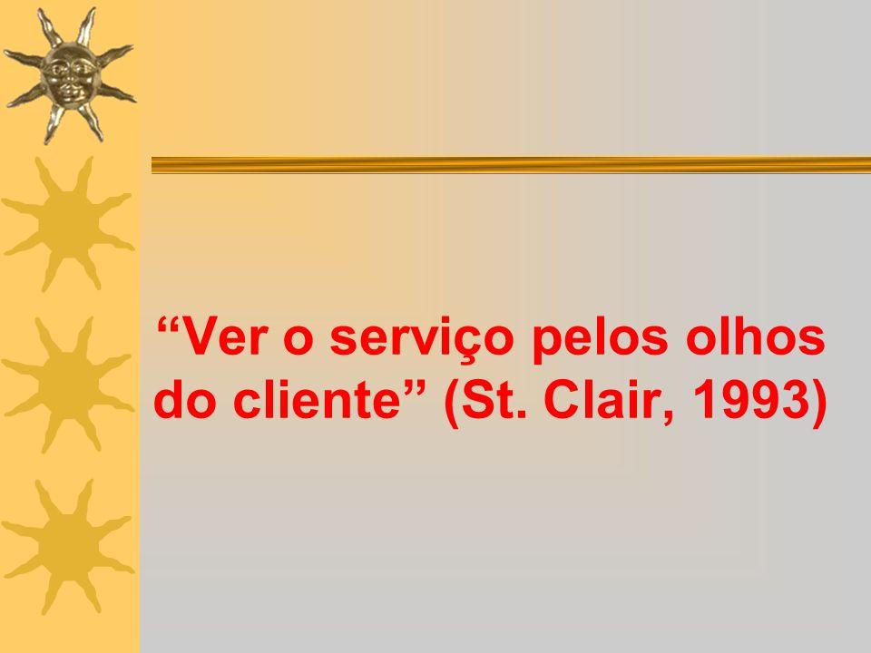 Ver o serviço pelos olhos do cliente (St. Clair, 1993)