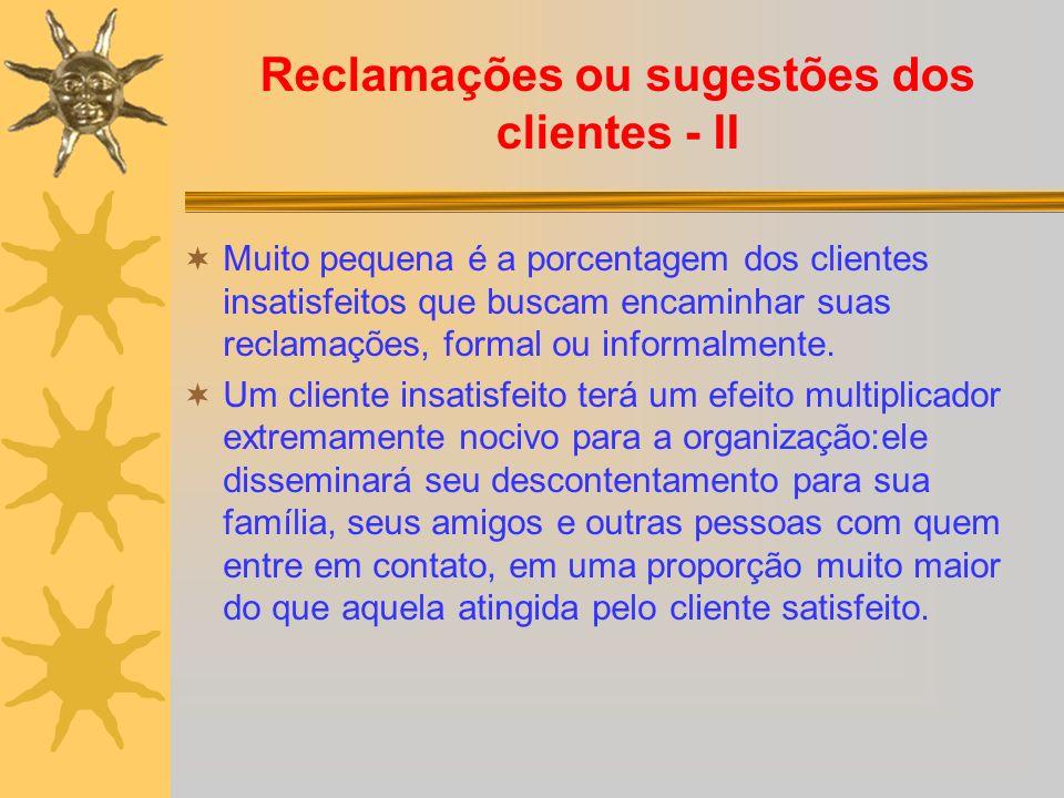 Reclamações ou sugestões dos clientes - II