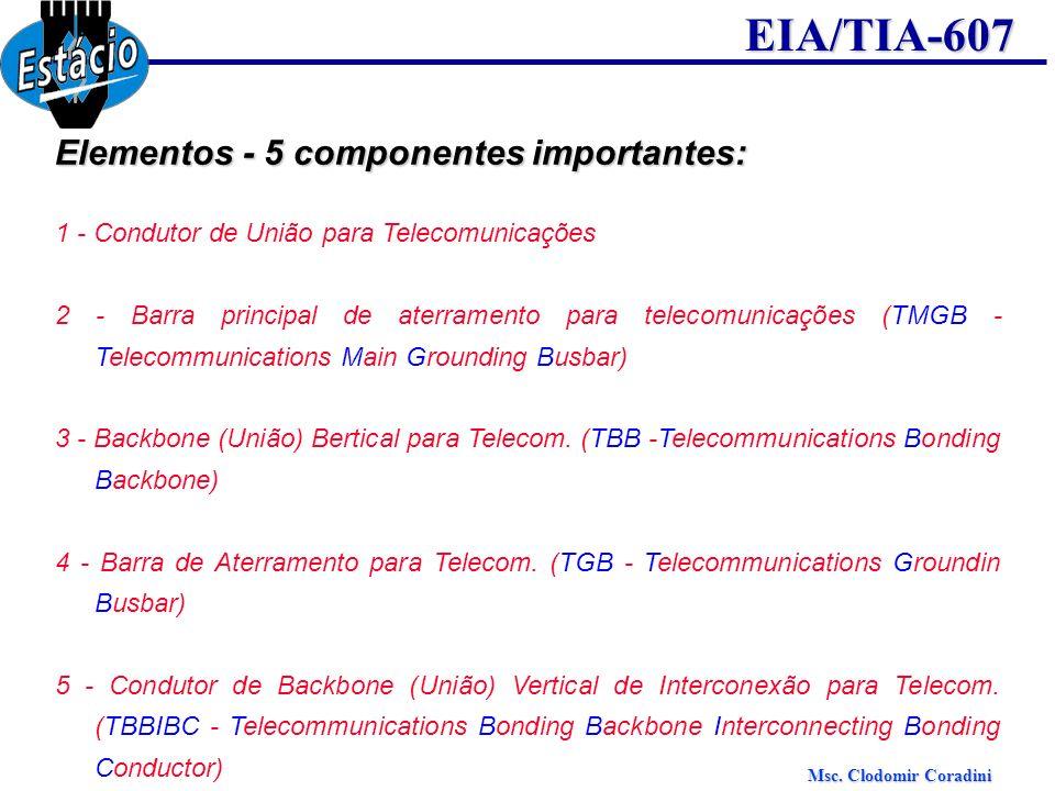 Elementos - 5 componentes importantes: