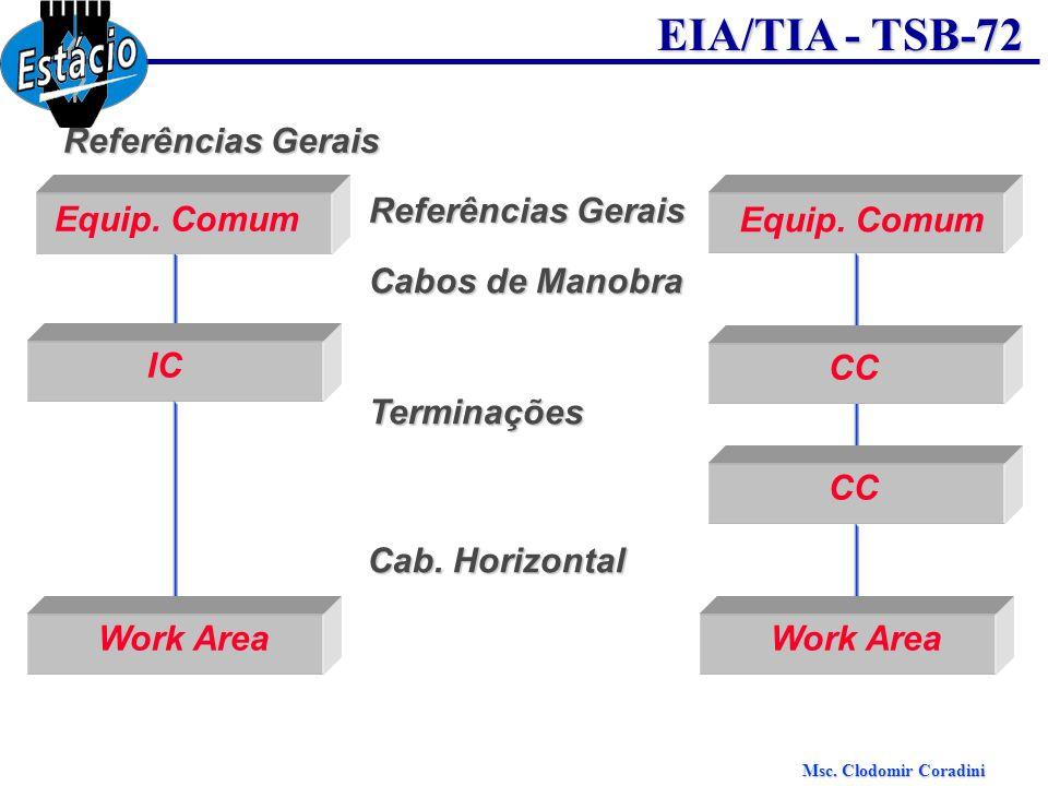 Referências Gerais Referências Gerais. Equip. Comum. Equip. Comum. Cabos de Manobra. IC. CC. Terminações.
