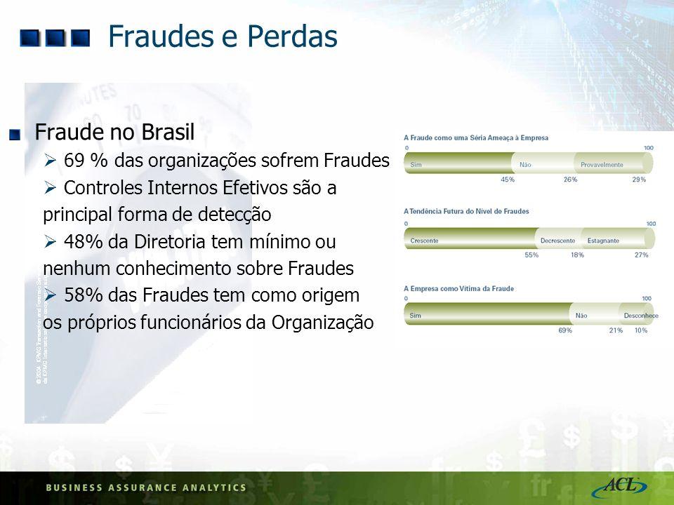 Fraudes e Perdas Fraude no Brasil 69 % das organizações sofrem Fraudes
