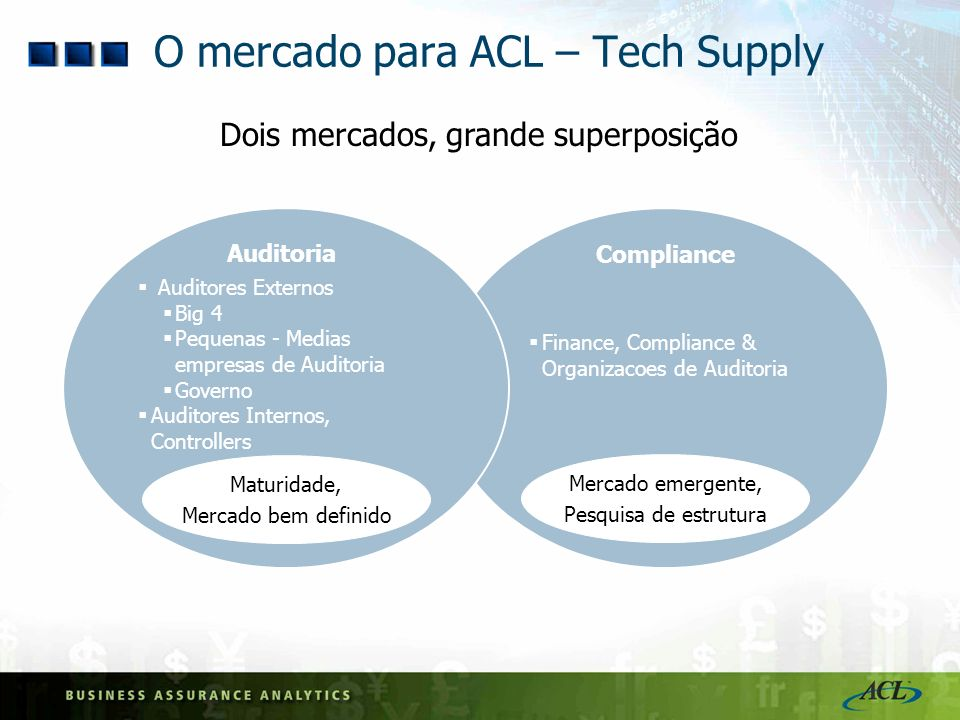 O mercado para ACL – Tech Supply