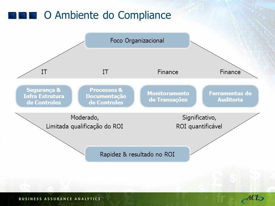 O Ambiente do Compliance
