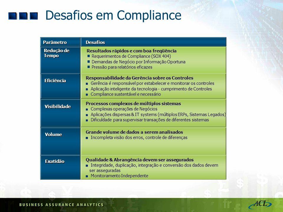 Desafios em Compliance