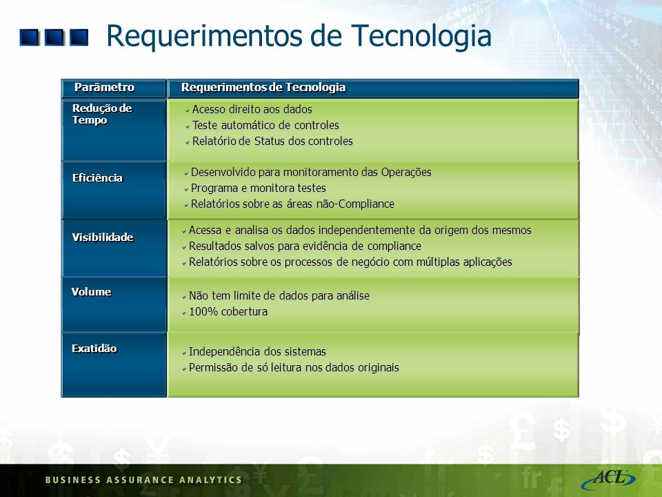 Requerimentos de Tecnologia