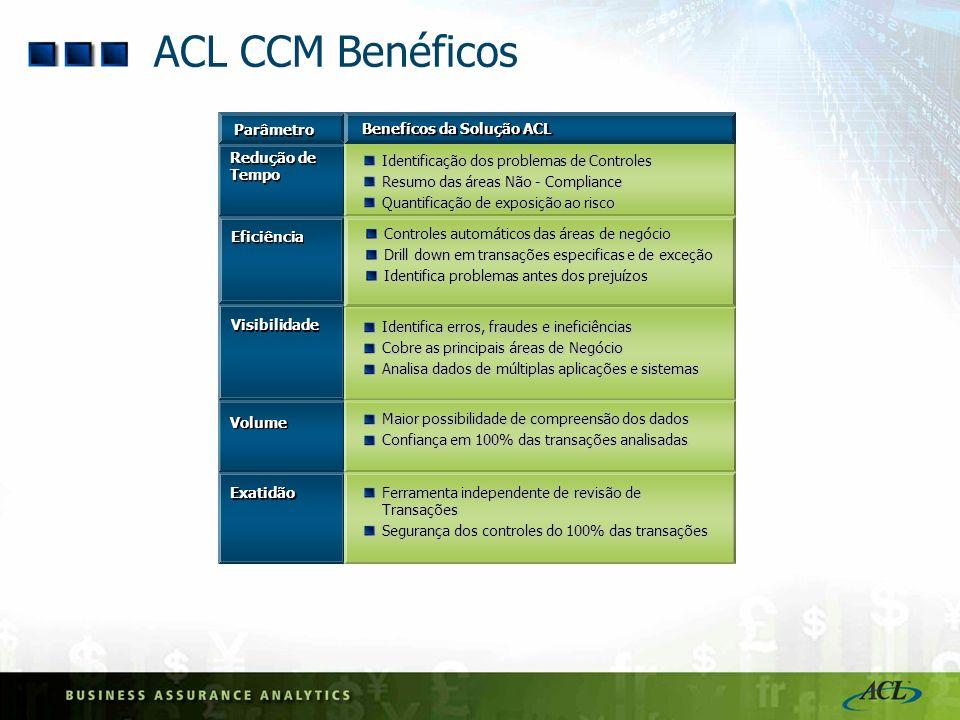 ACL CCM Benéficos Parâmetro Benefícos da Solução ACL Redução de Tempo