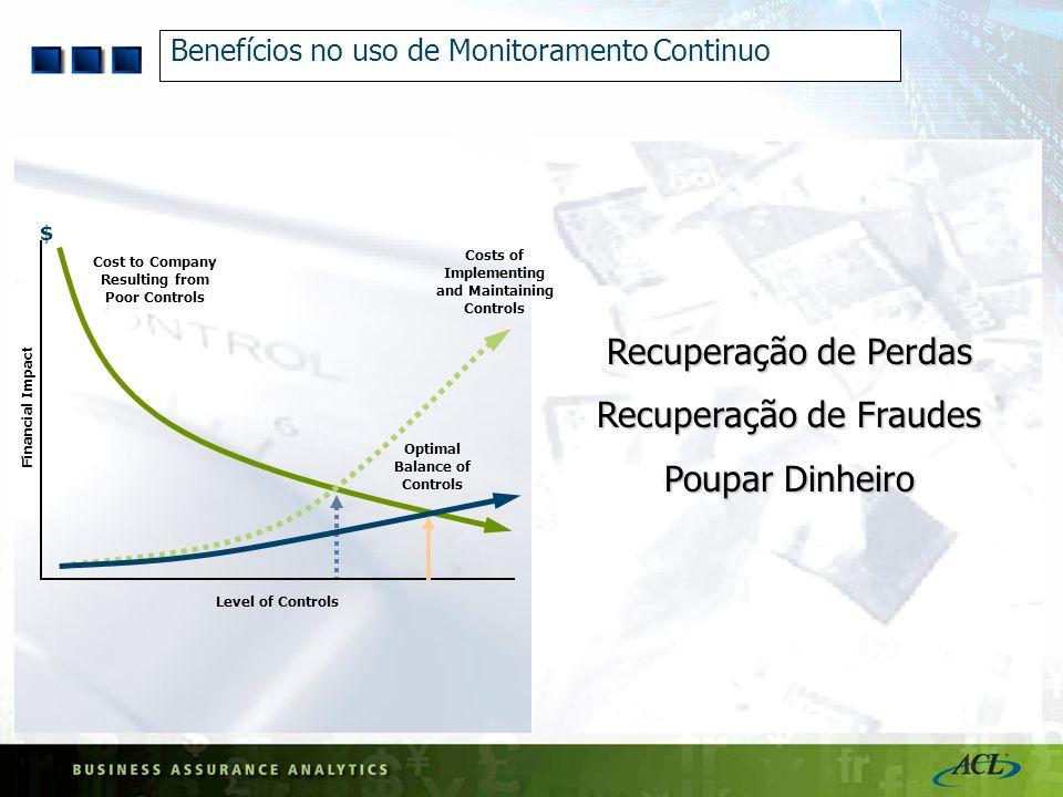 Recuperação de Fraudes Poupar Dinheiro